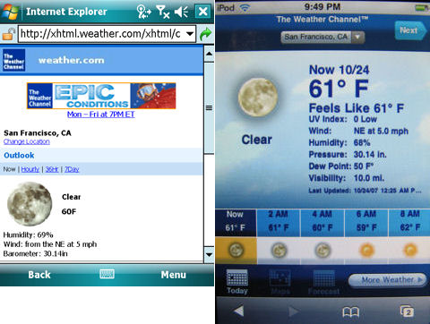 Weather.com Mobile